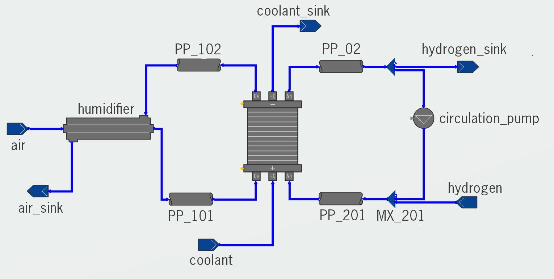 Fuel Cell - conceptual system design